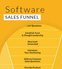 Software Sales Funnel