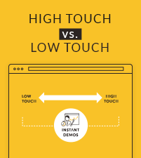 High Touch vs. Low Touch Sales