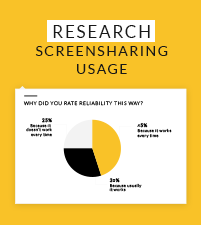 2016 Screen Sharing Study